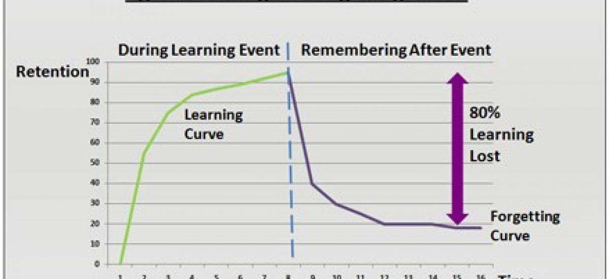 5 Ways to Help Attendees Retain Event Learning – Solutions & Science